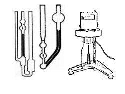 Viscosimeter, Rheometer